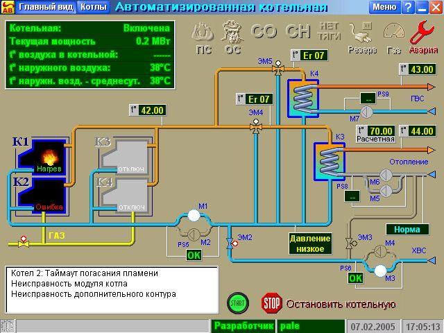 Автоматическая система управления котельная курсовая Древний  Схемы управления котлами
